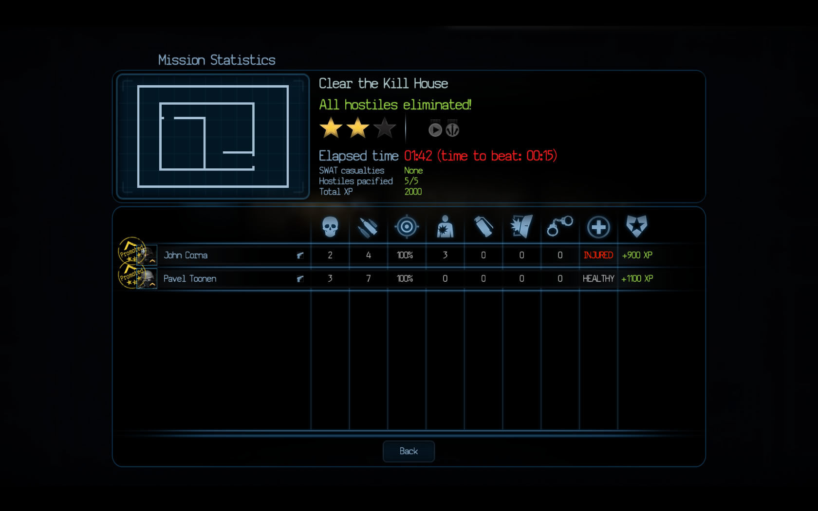 Detailed statistics after completing a mission.  sc 1 st  MobyGames & Door Kickers Screenshots for Windows - MobyGames