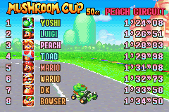 Mario Kart: Super Circuit Game Boy Advance The final results