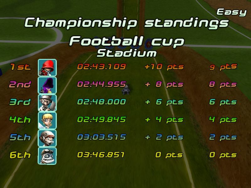 Crazy Frog Arcade Racer Windows The first Championship Race in The Football Cup<br>The leaderboard
