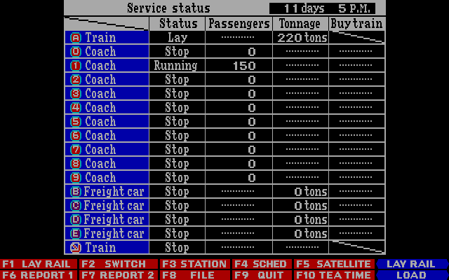 Railroad Empire DOS A real-time report informs you about your train lines' efficiency.