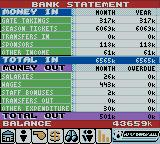 Player Manager 2001 Game Boy Color Financial Info