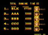 Burning Fight Neo Geo High Scores