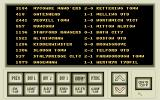 Premier Manager Atari ST Results