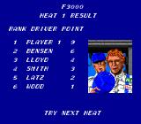Final Lap Twin TurboGrafx-16 Points Result