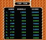 Bubble Bath Babes NES High scores