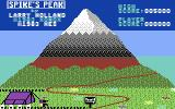 Spike's Peak Commodore 64 Title screen