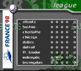 FIFA 98: Road to World Cup SNES US soccer league. Surely not as popular as MLB, NBA, and NFL?