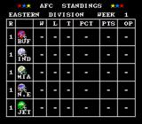 Tecmo Super Bowl SNES Division standings