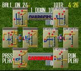 Tecmo Super Bowl III: Final Edition SNES Choosing your tactics