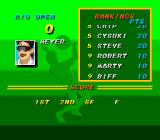 Super Tennis SNES Player data