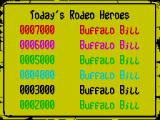 Buffalo Bill's Wild West Show ZX Spectrum High scores