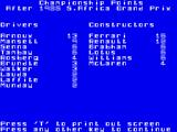Formula One ZX Spectrum Championship tables