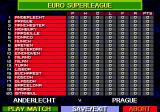 Sensible Soccer: European Champions: 92/93 Edition Genesis Euro Superleague