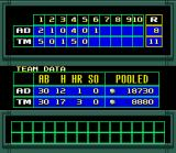 Super Baseball 2020 SNES The Scoreboard