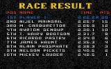 Lotus Esprit Turbo Challenge Atari ST Race result.