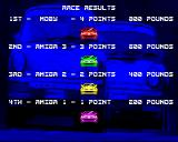Carnage Amiga Race results