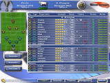 Soccer Manager Windows General overview screen where you keep track of all statistics. Use the buttons near the bottom of the screen to get into the details.