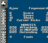 FIFA Soccer 96 Game Gear Stats or a rather long match