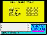Short Circuit ZX Spectrum High scores