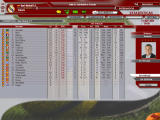 PC Fútbol 2006 Windows My team's statistics