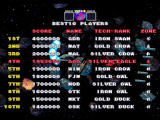 G Darius PlayStation High scores