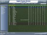 Worldwide Soccer Manager 2006 Windows The final league table