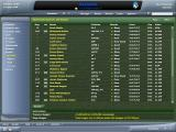 Worldwide Soccer Manager 2006 Windows Your short-list