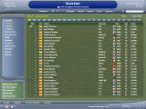 Worldwide Soccer Manager 2005 Windows So this is the bunch I'm supposed to take to glory?