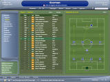 Worldwide Soccer Manager 2005 Windows That was rubbish, this is the tactic for winners!