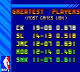 NBA Jam Game Gear Greatest players