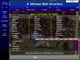 Championship Manager: Season 99/00 Windows Player information