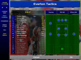 Championship Manager: Season 99/00 Windows Tactics can be fine tuned depending on where the ball is and whether your team is in possession or not.