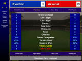 Championship Manager: Season 99/00 Windows Match stats prove that the away team was dominating the game.