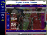 Championship Manager: Season 99/00 Windows So far so good