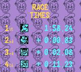 Mickey's Speedway USA Game Boy Color Race standings