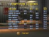 Tony Hawk's Pro Skater PlayStation The best two scores given at the end of each heat count.