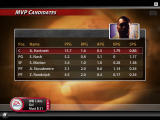 NBA Live 2005 Windows MVP candidates for the Season