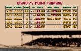 Super Monaco GP Atari ST High scores