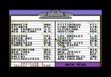 TV Sports: Football Commodore 64 Team roster