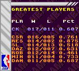 NBA Jam Tournament Edition Game Gear Greatest players.