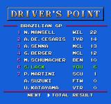 Formula 1 Sensation NES Drivers point