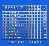 Formula 1 Sensation NES Result table