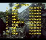 The Humans SNES Highscore