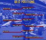 Newman/Haas IndyCar featuring Nigel Mansell SNES It takes a lot of practice to get that second...