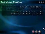 Microsoft International Soccer 2000 Windows Regional standings after the first match