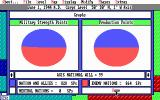 UMS II: Nations at War DOS Graphs Screen