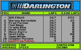 Bill Elliott's NASCAR Challenge DOS Race results screen. Note Bill Elliott is the only real driver.