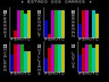 Brum Brum ZX Spectrum Different teams' performances