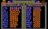 Total Carnage DOS High scores