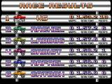 Super Skidmarks Genesis Race end scores. The player with the fastest lap gets one additional point.